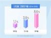 2019 한국 제약·바이오 채용박람 개최