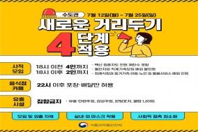 식약처장, 수도권 음식점·카페 방역관리 현장 점검